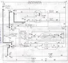 whirlpool washing machine motor wiring diagram caferacer 1firts com
