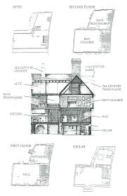 Dutch Colonial Floor Plans Colonial Home Designs Paul Revere U0027s House