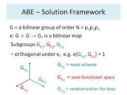 bilinear map fully secure functional encryption attribute based encryption and