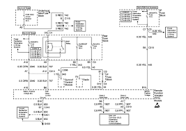 wiring diagram for 2002 buick lesabre wiring diagram simonand