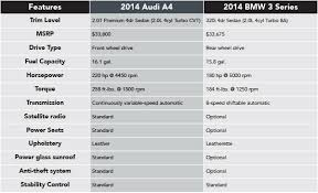 audi a4 comparison 2014 audi a4 2 0t premium vs 2014 bmw 320i naperville comparison