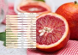 edible blood redbelly blood orange health report 2017