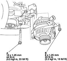 2005 honda civic belt diagram wiring diagram simonand