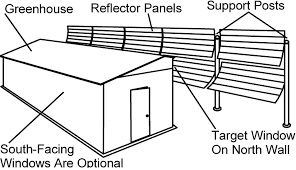 Greenhouse Shed Plans 100 Greenhouse Design Wooden Greenhouse An Outdoor