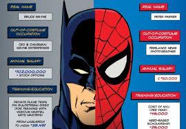 batman spider man infographic