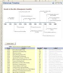 timeline templates biography timeline template the 25 best project timeline template ideas on pinterest