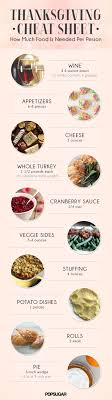 how to calculate how much to make for thanksgiving popsugar food