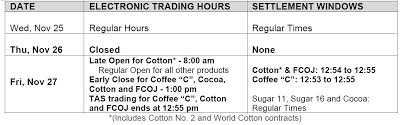 notice 2015 thanksgiving trading schedule comunicaffe