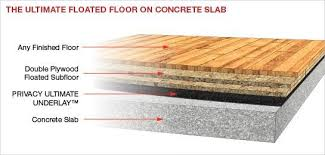 nailed wood floors sound isolation company