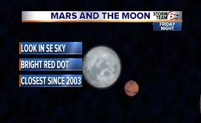 Delaware How Long Does It Take To Travel To Mars images Mars and the moon a show in the sky over central indiana png