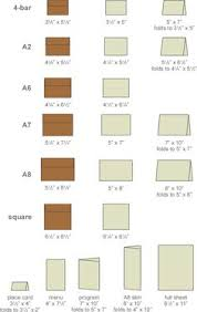 average card table size chart outlining the dimensions of various card styles and the size