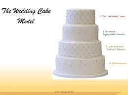 wedding cake model wedding cake wedding cake model of criminal justice tbrb within