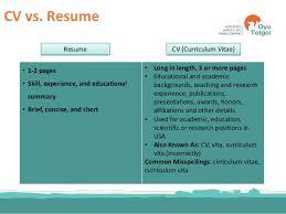 Resume Vs Vita Cv Last