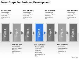 business development plan template business plan development