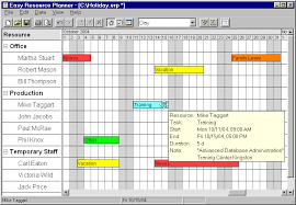 Resource Planning Template Excel Staff Leave Planner Software Human Resource