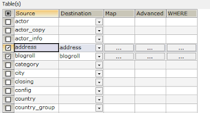 Copy Table Mysql Copy Tables From The Data Source Sql Where Sqlyog Knowledge Base