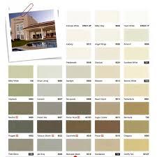 Neutral Colour Nippon Paint Weatherbond Solareflect 5l Brown U0026 Neutral Colors