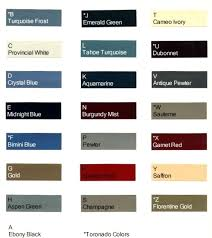 1967 oldsmobile toronado paint codes