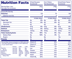 blood type diet lose weight nutrition facts template