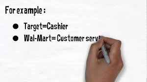 Bank Teller Resume Examples No Experience by Bank Teller Resume No Experience Youtube