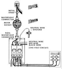 service entrance wiring diagram wiring diagram and schematic design