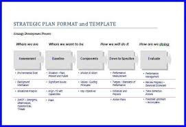 strategic planning template sports community best business template