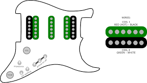 the guitar wiring blog diagrams and tips custom wiring diagram