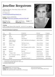 Dance Resume Templates Dance Resume Example Resume Example And Free Resume Maker