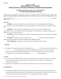 commercial property lease agreement free template sample annual