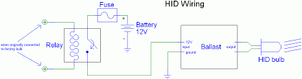 high intensity discharge hid faq and installation