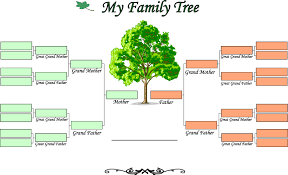blank family tree template sanjonmotel