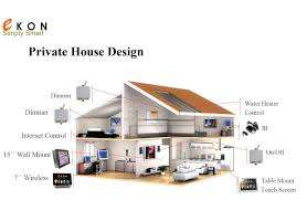 Rectangular House Plans by How To Design A Smart Home Awesome Design Smart Home Designs Smart