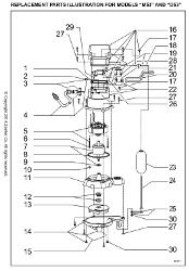 zoeller m53 sump pump parts berkeley pumps and parts