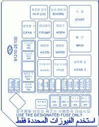hyundai santa fe fuse diagram 2005 hyundai fuse box diagram 2005 free wiring diagrams intended