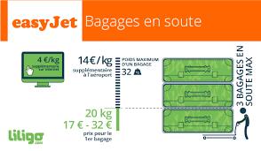 poids si e auto bagages easyjet prix poids dimensions liligo com