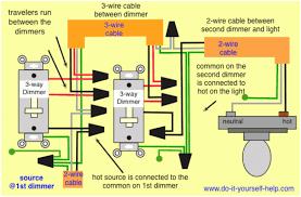 wiring diagram for 3 way dimmer switch u2013 readingrat net