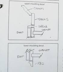 how to install cabinets with uneven ceiling installing kitchen cabinets where ceiling is not level how