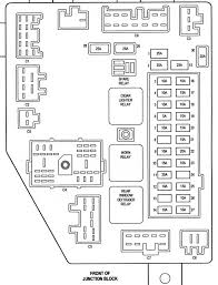 2013 jeep wrangler fuse box wiring diagram simonand