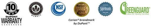 Dupont Corian Warranty Corian
