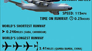 Fast And Furious 6 Meme - so just how long was that runway in fast and furious 6 imgur