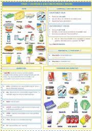 Countable And Uncountable Nouns List Exercises Countable And Uncountable Nouns