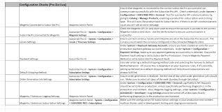 subscribe pro docs go live checklist