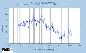 us department of commerce bureau of economic analysis economic trends predictive analytics