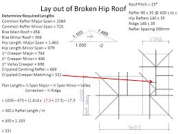 Hips Roof Broken Hip Roof Ppt Video Online Download