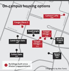 Uh Campus Map Mandatory Freshmen Housing U0027singlehandedly Sunk U0027 By Senator The