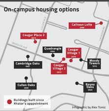 Uh Campus Map Mandatory Freshmen Housing U0027singlehandedly Sunk U0027 By Senator The