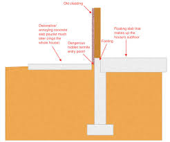 Poured Concrete House by Insulation What Can I Fill A Trench Around My House With To