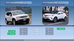 toyota c suv 2016 jeep renegade vs 2016 toyota c hr comparison youtube