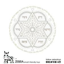 buy seder plate buy one get one free coupon on all zebratoys meditative