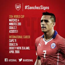 alexis sanchez snapchat arsenal fc on twitter it s official alexis sanchez has agreed to
